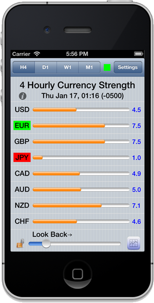 Forex currency strength meter for android